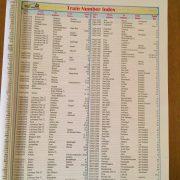 Train Number Index